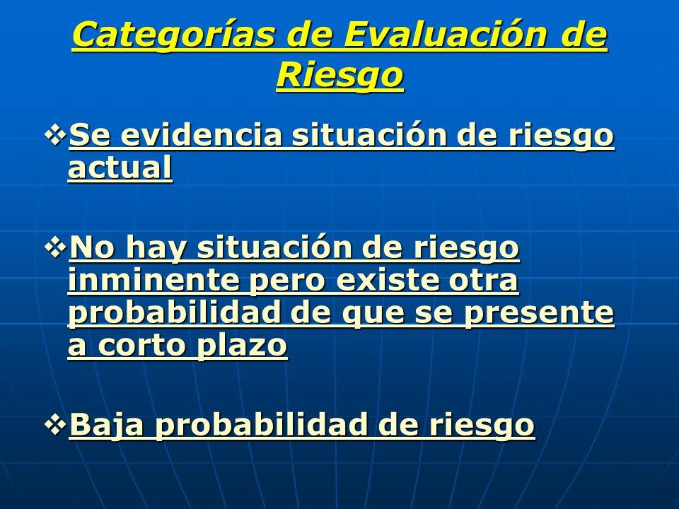 Categorías de Evaluación de Riesgo