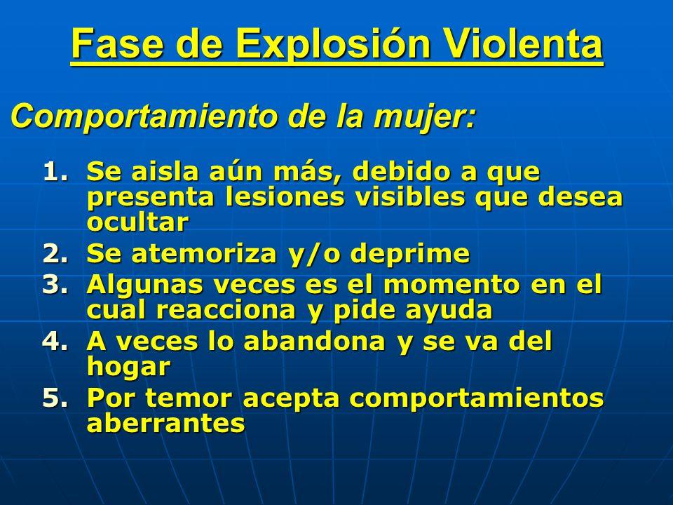 Fase de Explosión Violenta