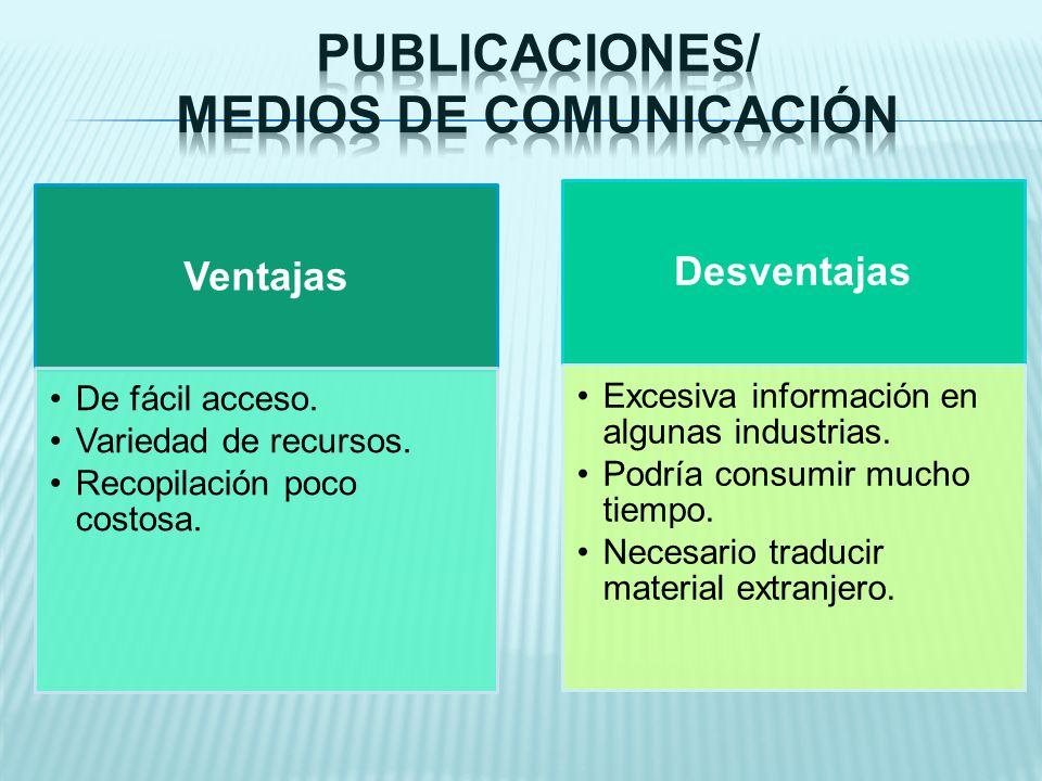 Publicaciones/ Medios de Comunicación