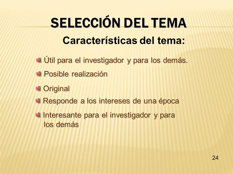 Selección del tema Características del tema: