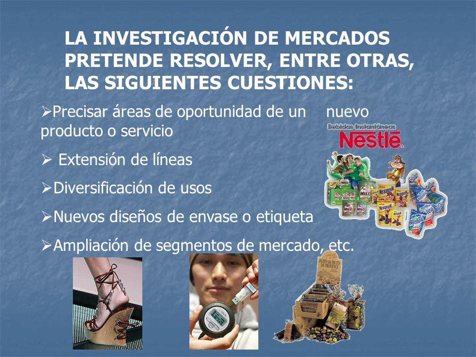 LA INVESTIGACIÓN DE MERCADOS PRETENDE RESOLVER, ENTRE OTRAS, LAS SIGUIENTES CUESTIONES: