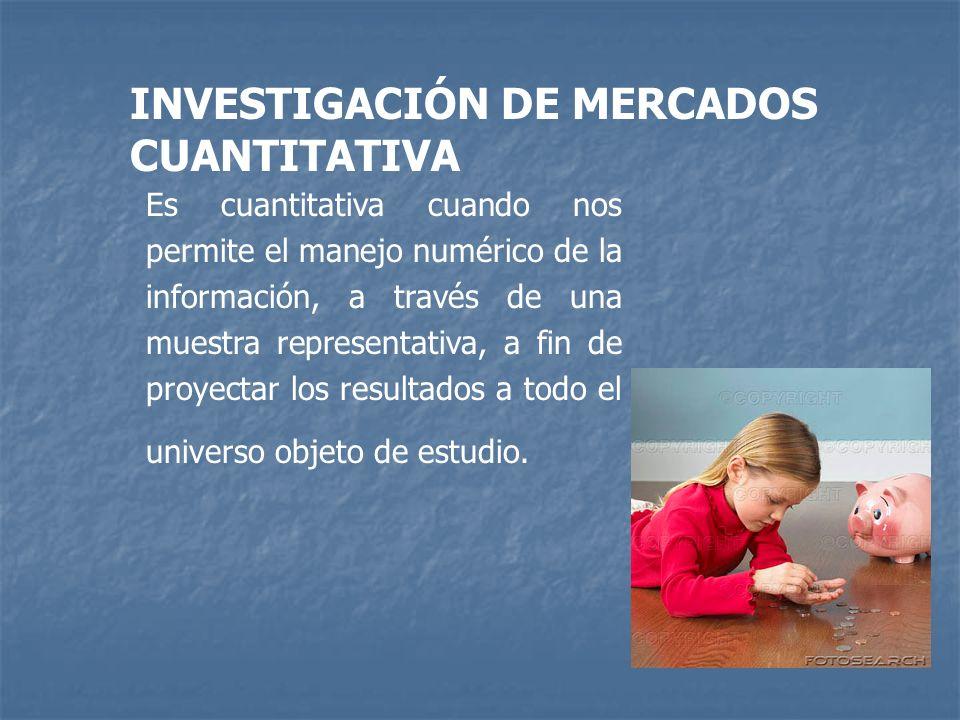 INVESTIGACIÓN DE MERCADOS CUANTITATIVA
