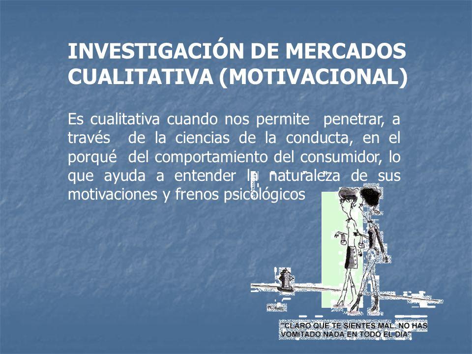 INVESTIGACIÓN DE MERCADOS CUALITATIVA (MOTIVACIONAL)