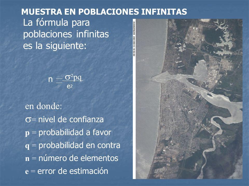 La fórmula para poblaciones infinitas es la siguiente: