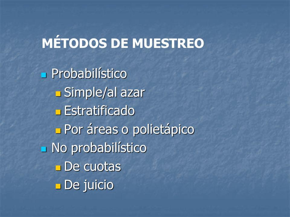 MÉTODOS DE MUESTREO Probabilístico. Simple/al azar. Estratificado. Por áreas o polietápico. No probabilístico.