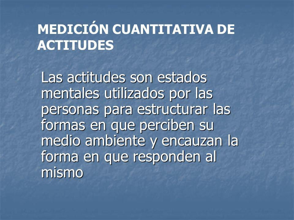 MEDICIÓN CUANTITATIVA DE ACTITUDES