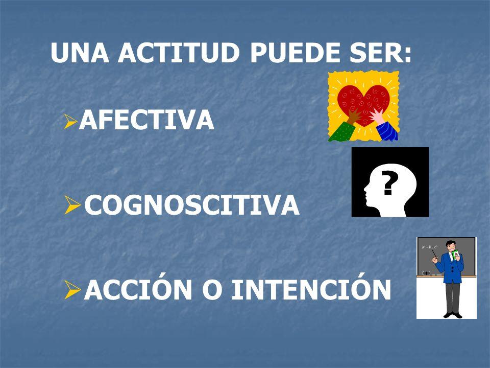 UNA ACTITUD PUEDE SER: AFECTIVA COGNOSCITIVA ACCIÓN O INTENCIÓN