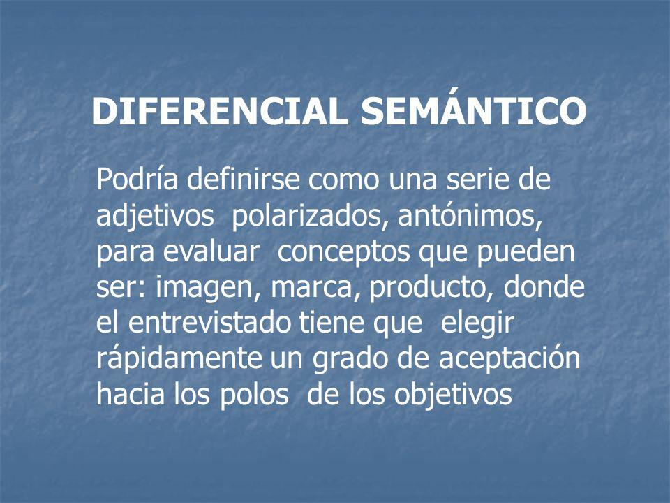 DIFERENCIAL SEMÁNTICO