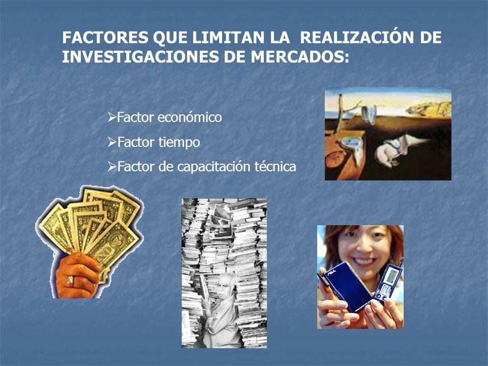 FACTORES QUE LIMITAN LA REALIZACIÓN DE INVESTIGACIONES DE MERCADOS: