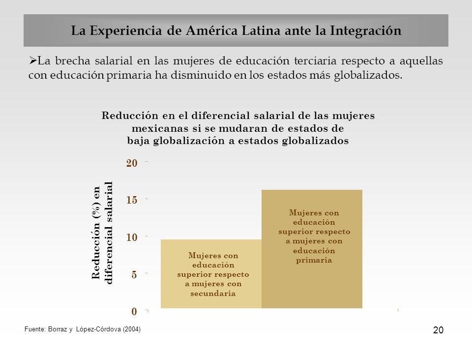 La Experiencia de América Latina ante la Integración