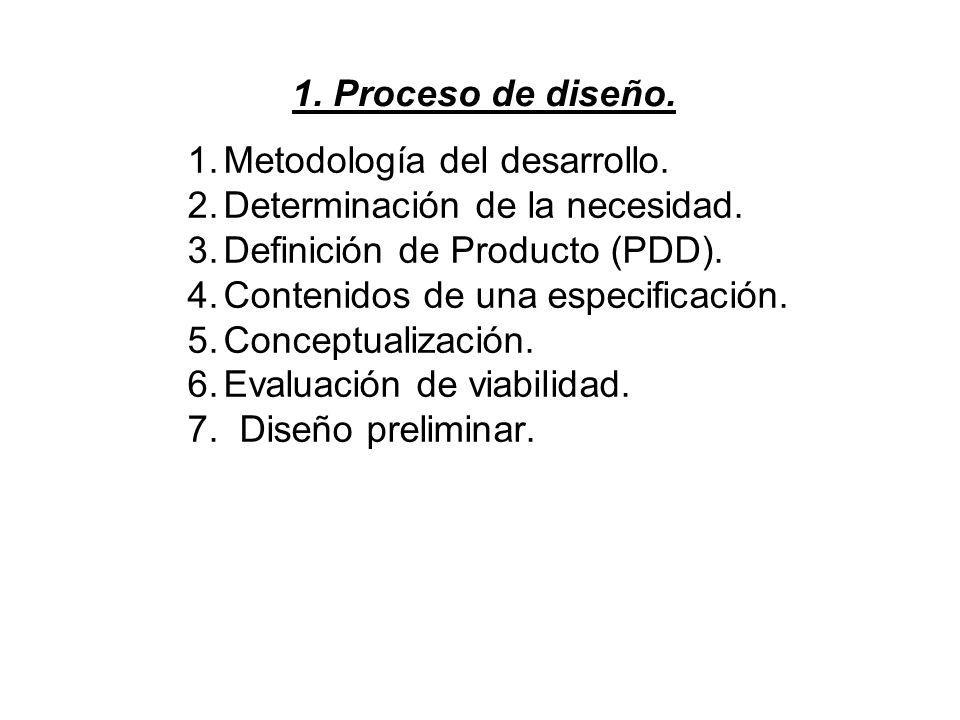 1. Proceso de diseño. Metodología del desarrollo. Determinación de la necesidad. Definición de Producto (PDD).