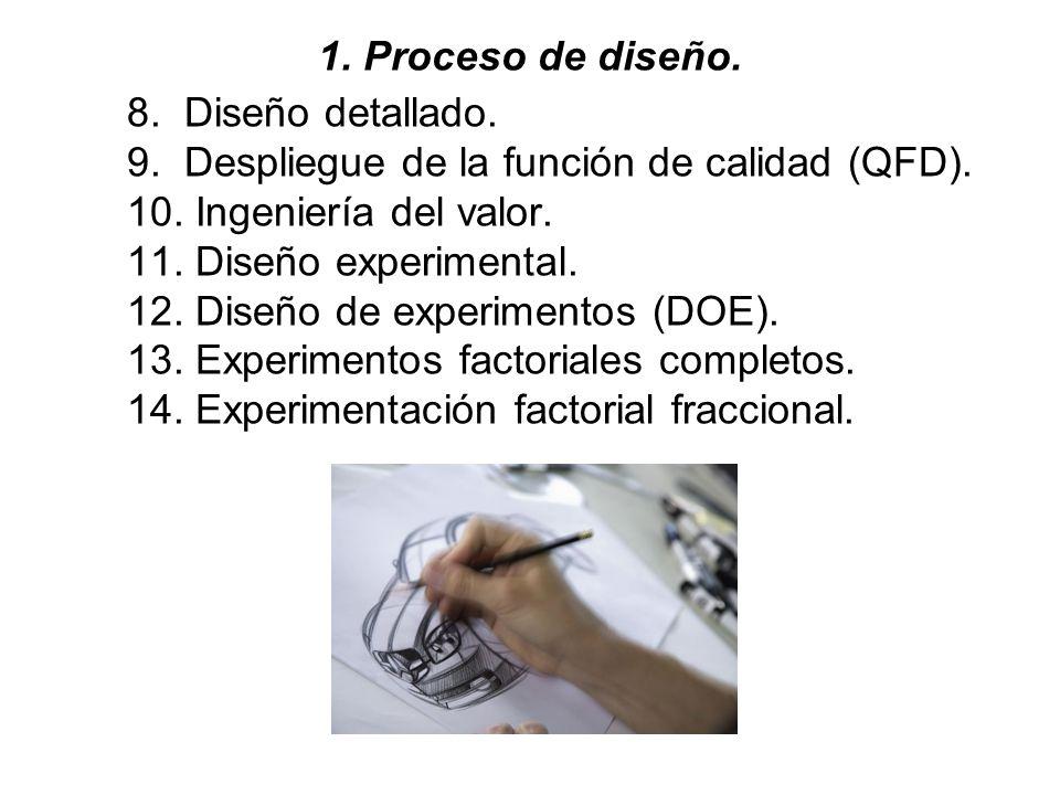 1. Proceso de diseño. 8. Diseño detallado. 9. Despliegue de la función de calidad (QFD). 10. Ingeniería del valor.