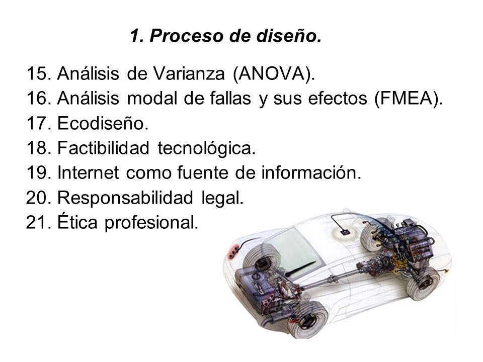 1. Proceso de diseño. 15. Análisis de Varianza (ANOVA). 16. Análisis modal de fallas y sus efectos (FMEA).