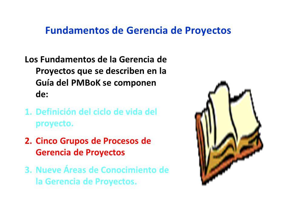 Fundamentos de Gerencia de Proyectos