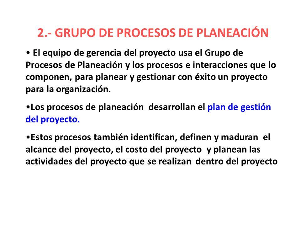 2.- GRUPO DE PROCESOS DE PLANEACIÓN