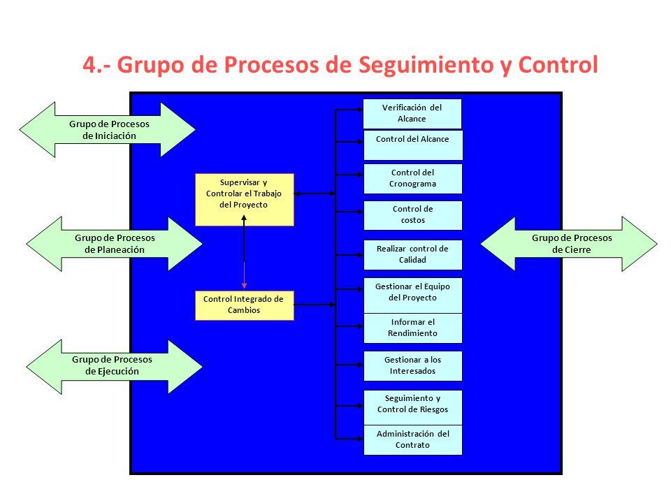 4.- Grupo de Procesos de Seguimiento y Control