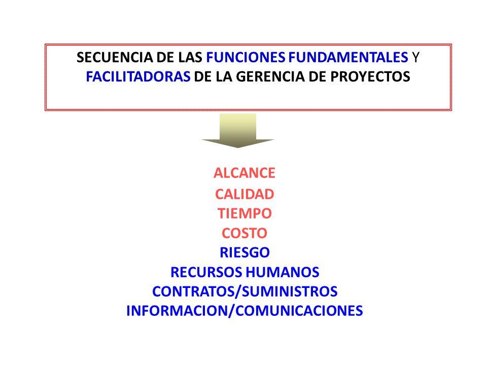CONTRATOS/SUMINISTROS INFORMACION/COMUNICACIONES