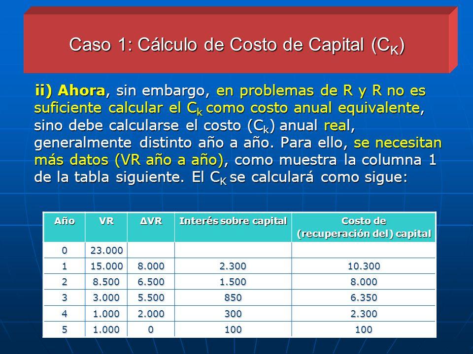 Caso 1: Cálculo de Costo de Capital (CK)