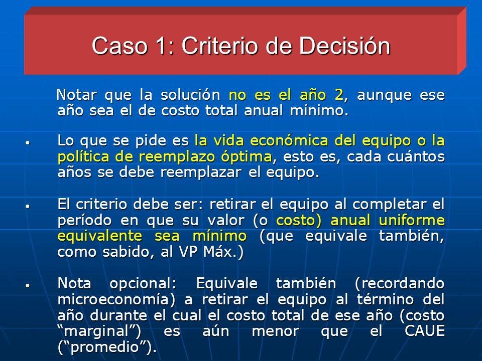 Caso 1: Criterio de Decisión