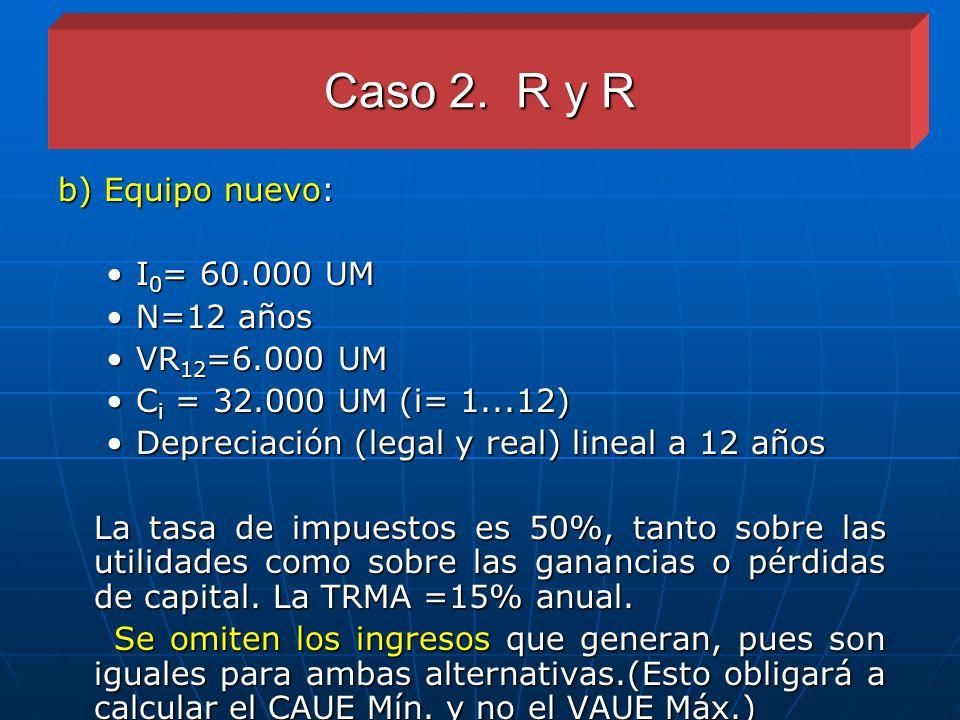 Caso 2. R y R b) Equipo nuevo: I0= 60.000 UM N=12 años VR12=6.000 UM