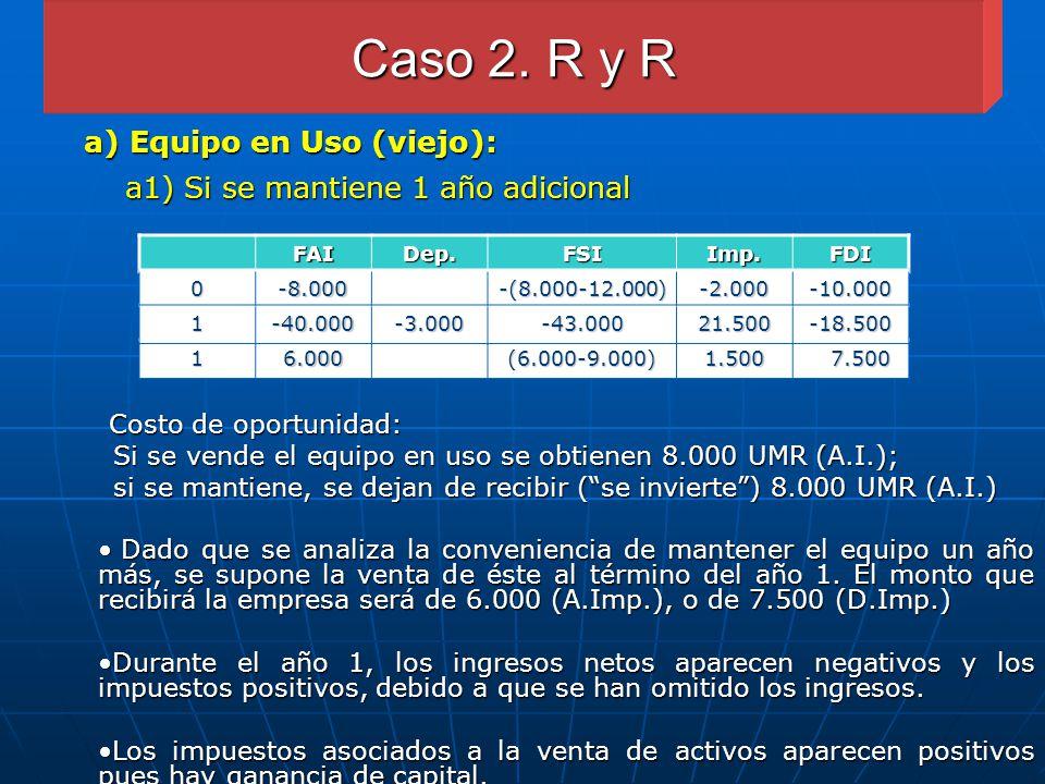 Caso 2. R y R a) Equipo en Uso (viejo): a1) Si se mantiene 1 año adicional. Costo de oportunidad: