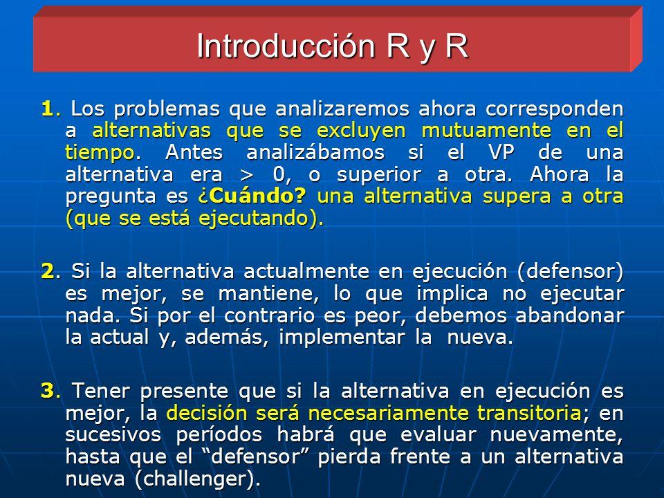 Introducción R y R
