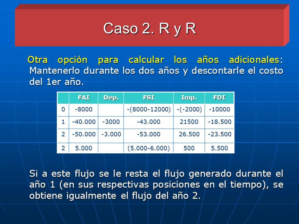 Caso 2. R y R Otra opción para calcular los años adicionales: Mantenerlo durante los dos años y descontarle el costo del 1er año.