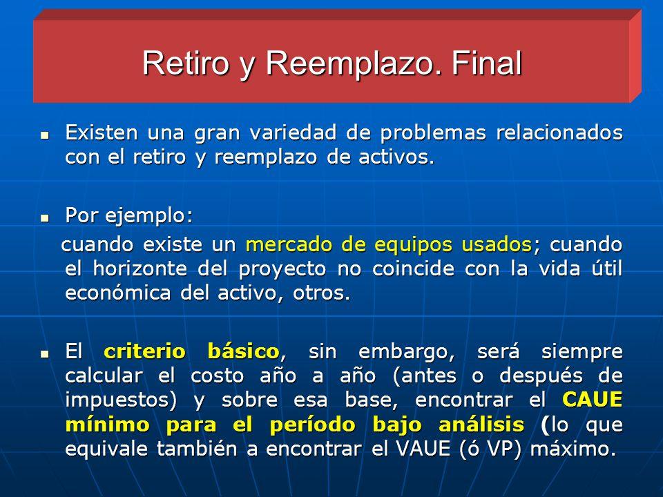 Retiro y Reemplazo. Final