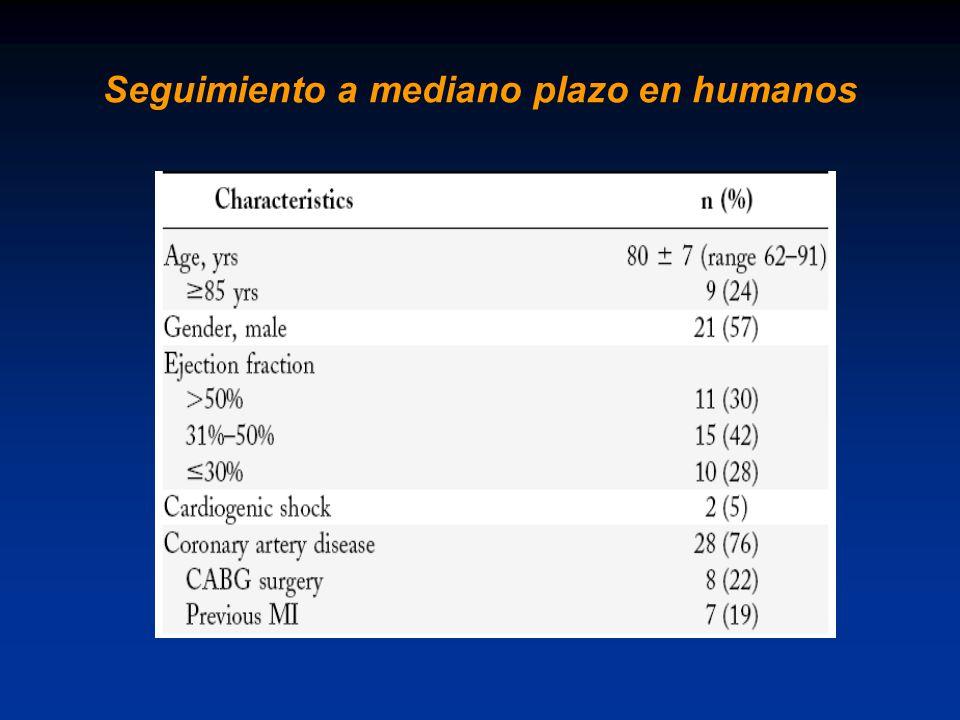 Seguimiento a mediano plazo en humanos
