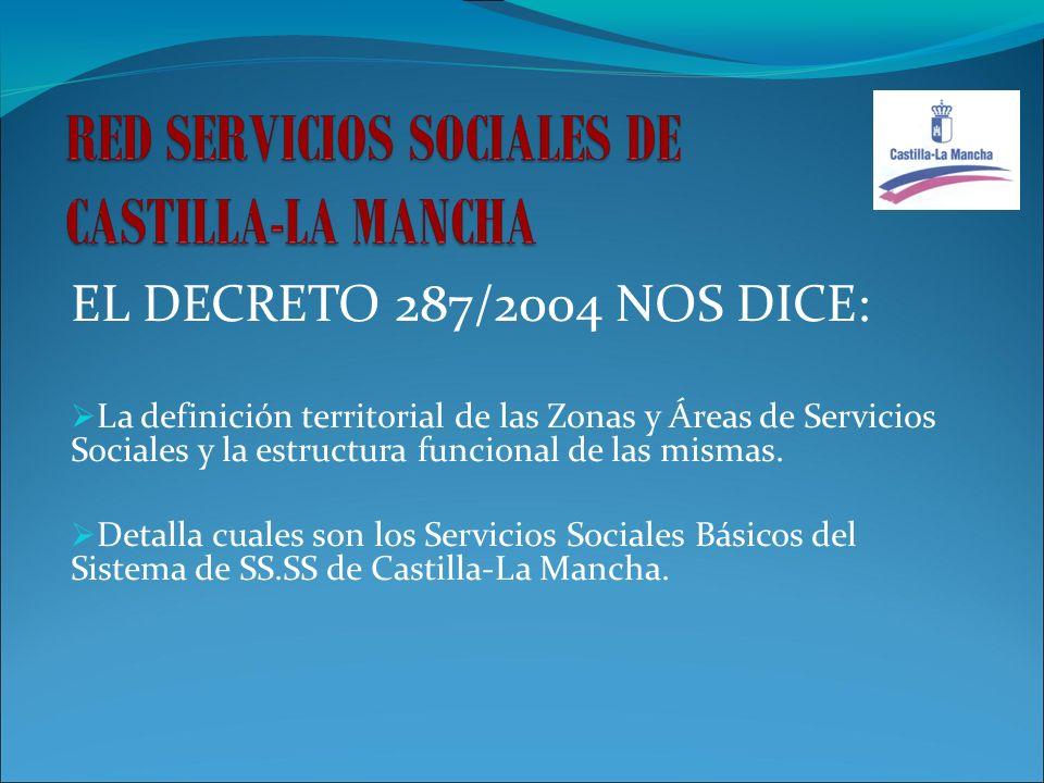 EL DECRETO 287/2004 NOS DICE:La definición territorial de las Zonas y Áreas de Servicios Sociales y la estructura funcional de las mismas.