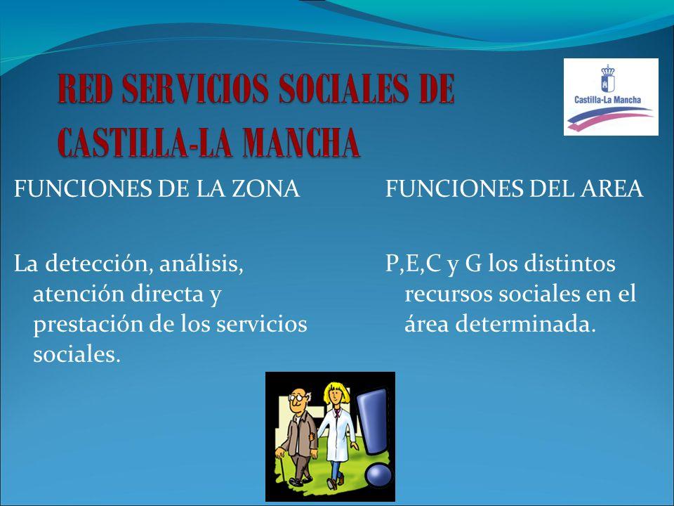 FUNCIONES DE LA ZONA La detección, análisis, atención directa y prestación de los servicios sociales.