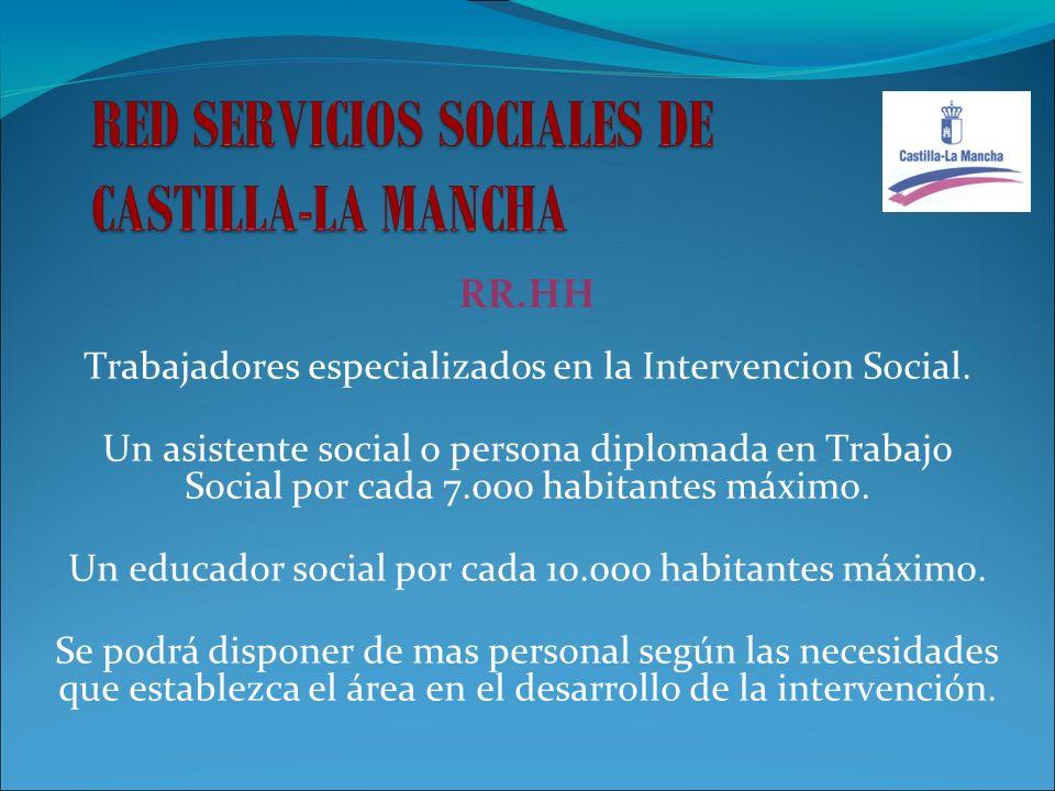 RR.HH Trabajadores especializados en la Intervencion Social.