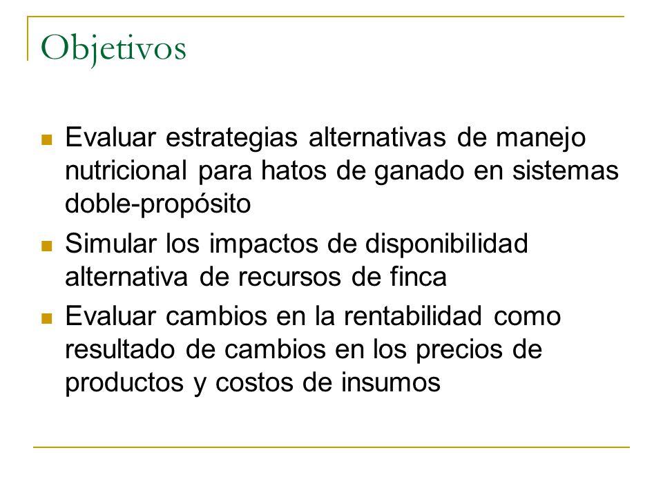 Objetivos Evaluar estrategias alternativas de manejo nutricional para hatos de ganado en sistemas doble-propósito.