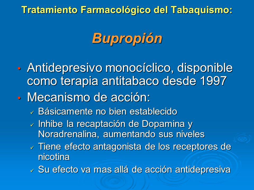 Tratamiento Farmacológico del Tabaquismo: Bupropión