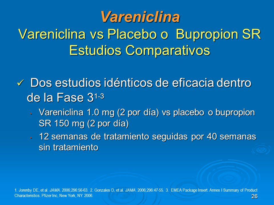 Vareniclina Vareniclina vs Placebo o Bupropion SR Estudios Comparativos