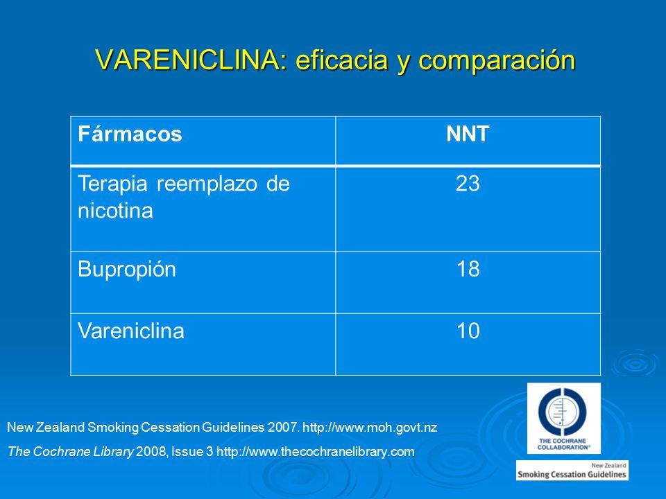 VARENICLINA: eficacia y comparación