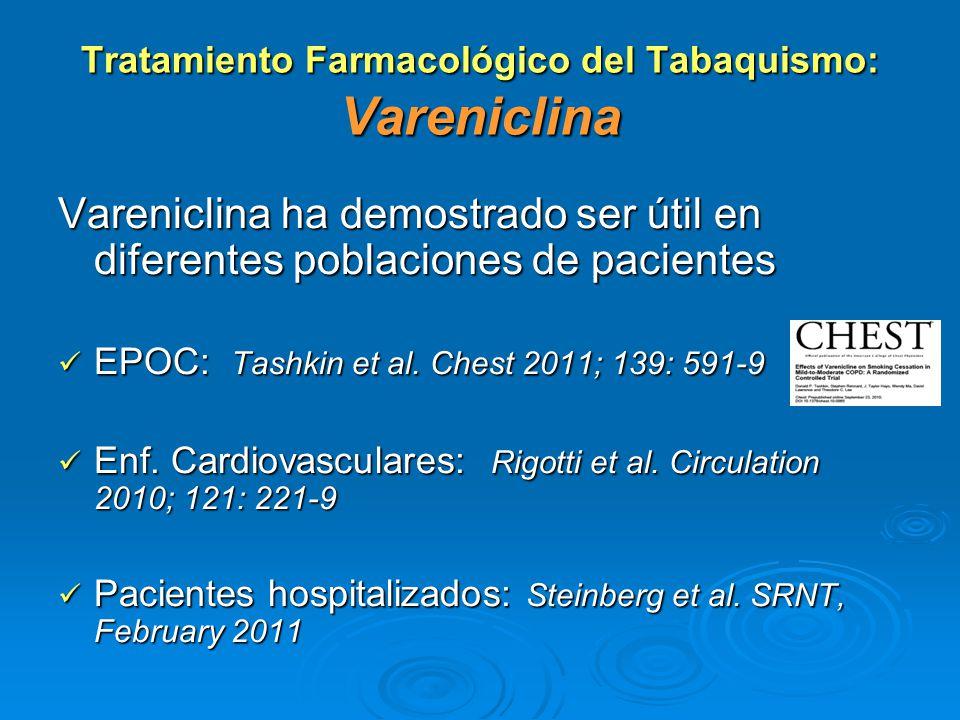 Tratamiento Farmacológico del Tabaquismo: Vareniclina