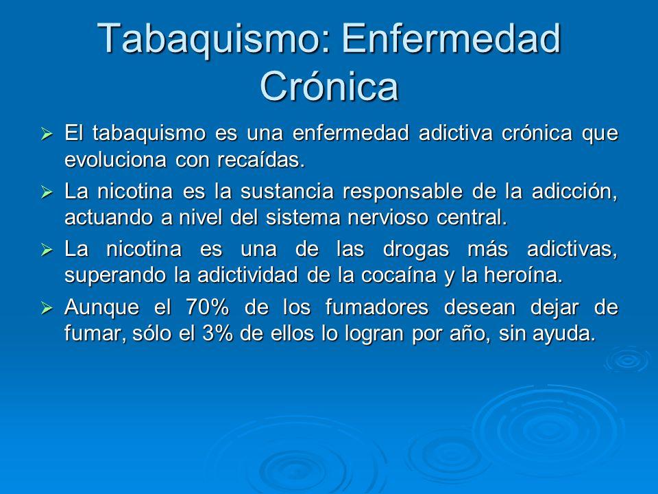 Tabaquismo: Enfermedad Crónica