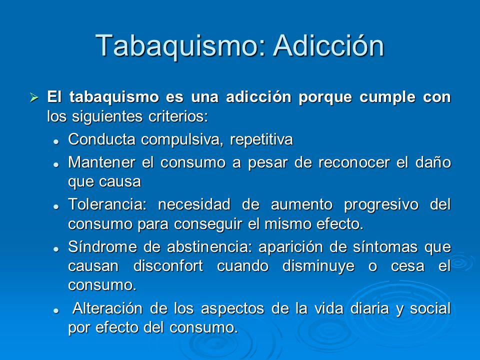 Tabaquismo: Adicción El tabaquismo es una adicción porque cumple con los siguientes criterios: Conducta compulsiva, repetitiva.