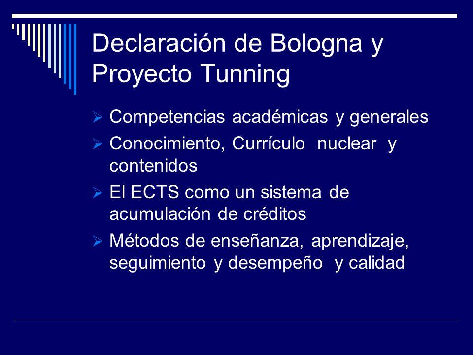 Declaración de Bologna y Proyecto Tunning