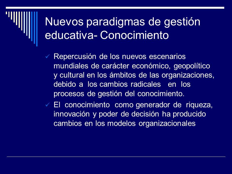 Nuevos paradigmas de gestión educativa- Conocimiento