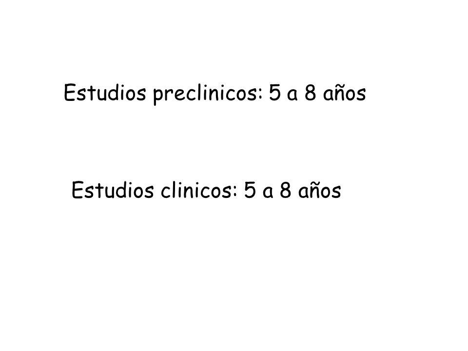 Estudios preclinicos: 5 a 8 años
