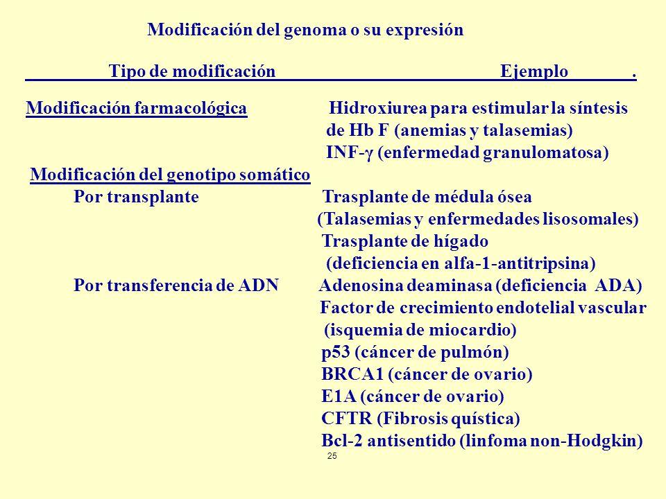 Modificación del genoma o su expresión