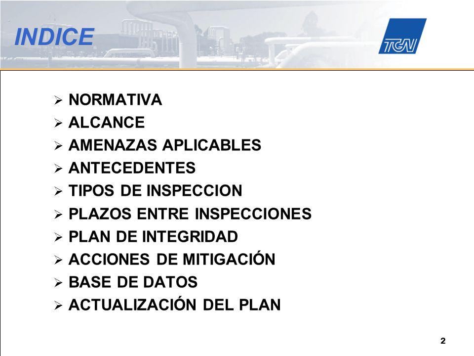 INDICE NORMATIVA ALCANCE AMENAZAS APLICABLES ANTECEDENTES