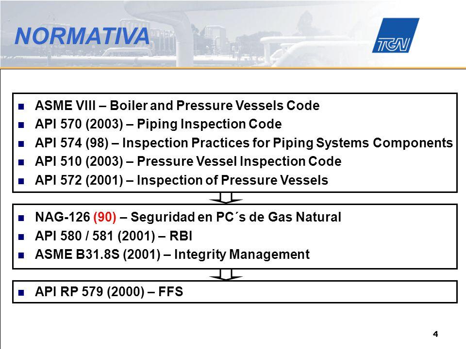 NORMATIVA ASME VIII – Boiler and Pressure Vessels Code