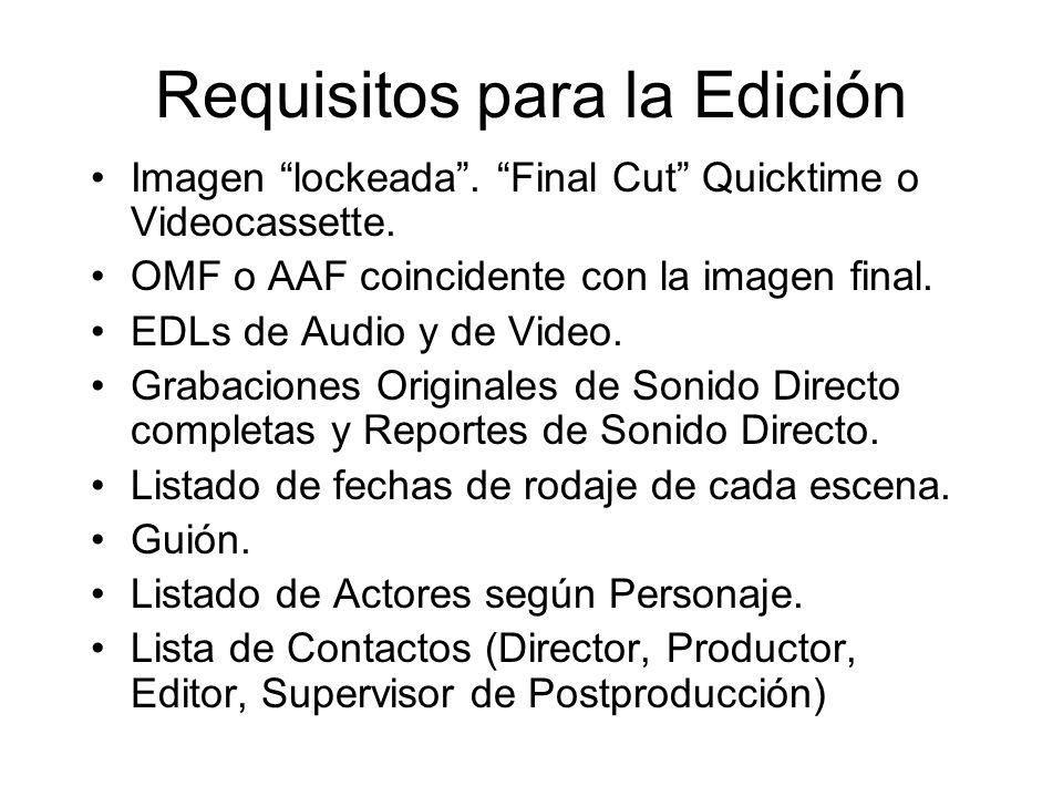 Requisitos para la Edición
