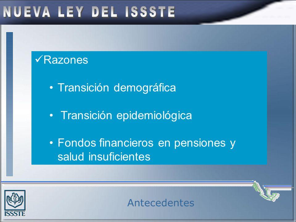 Transición demográfica Transición epidemiológica