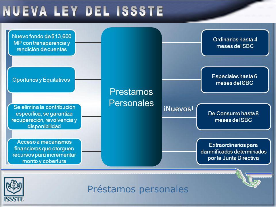 Prestamos Personales Préstamos personales ¡Nuevos!