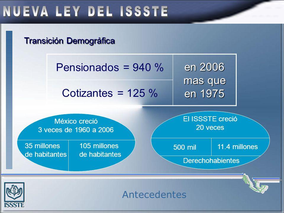 en 2006 mas que en 1975 Pensionados = 940 % Cotizantes = 125 %