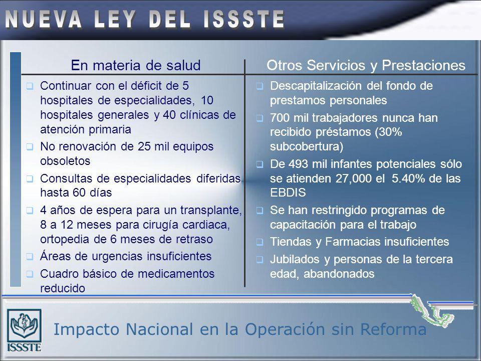 Impacto Nacional en la Operación sin Reforma